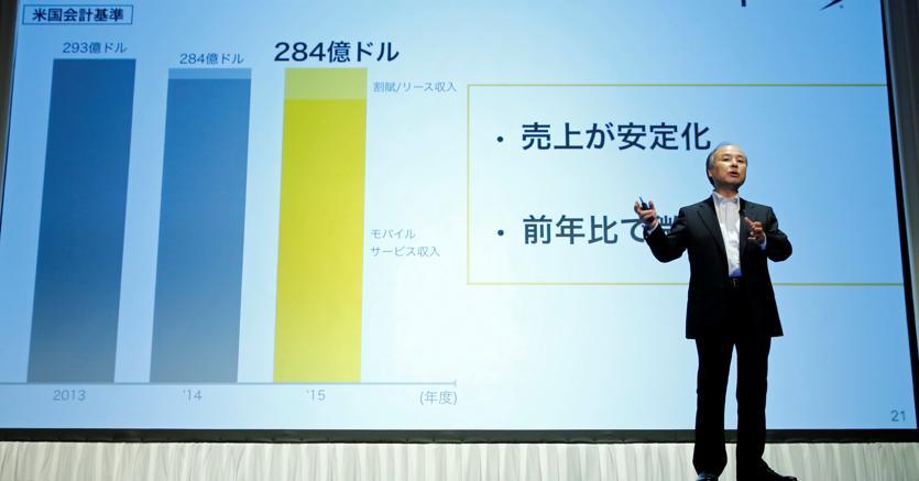 La corporate japan riscopre i piani quinquennali ma for Piani di casa sotto 500 piedi quadrati