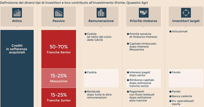Banca MPS (+2,6%): nuovo piano con aumento da 5 €mld
