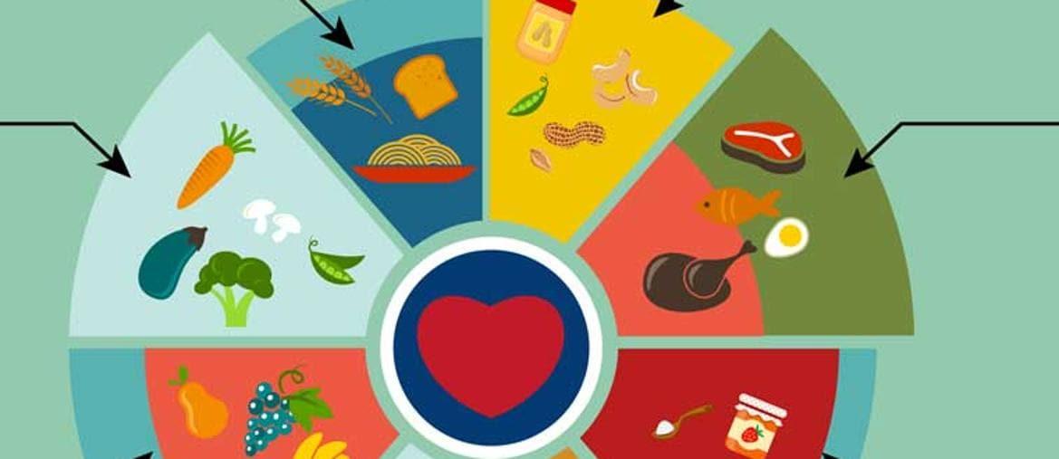 Centenari si diventa a tavola: ecco le diete della longevità