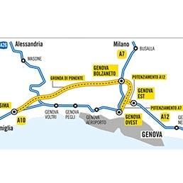 La Gronda di Genova