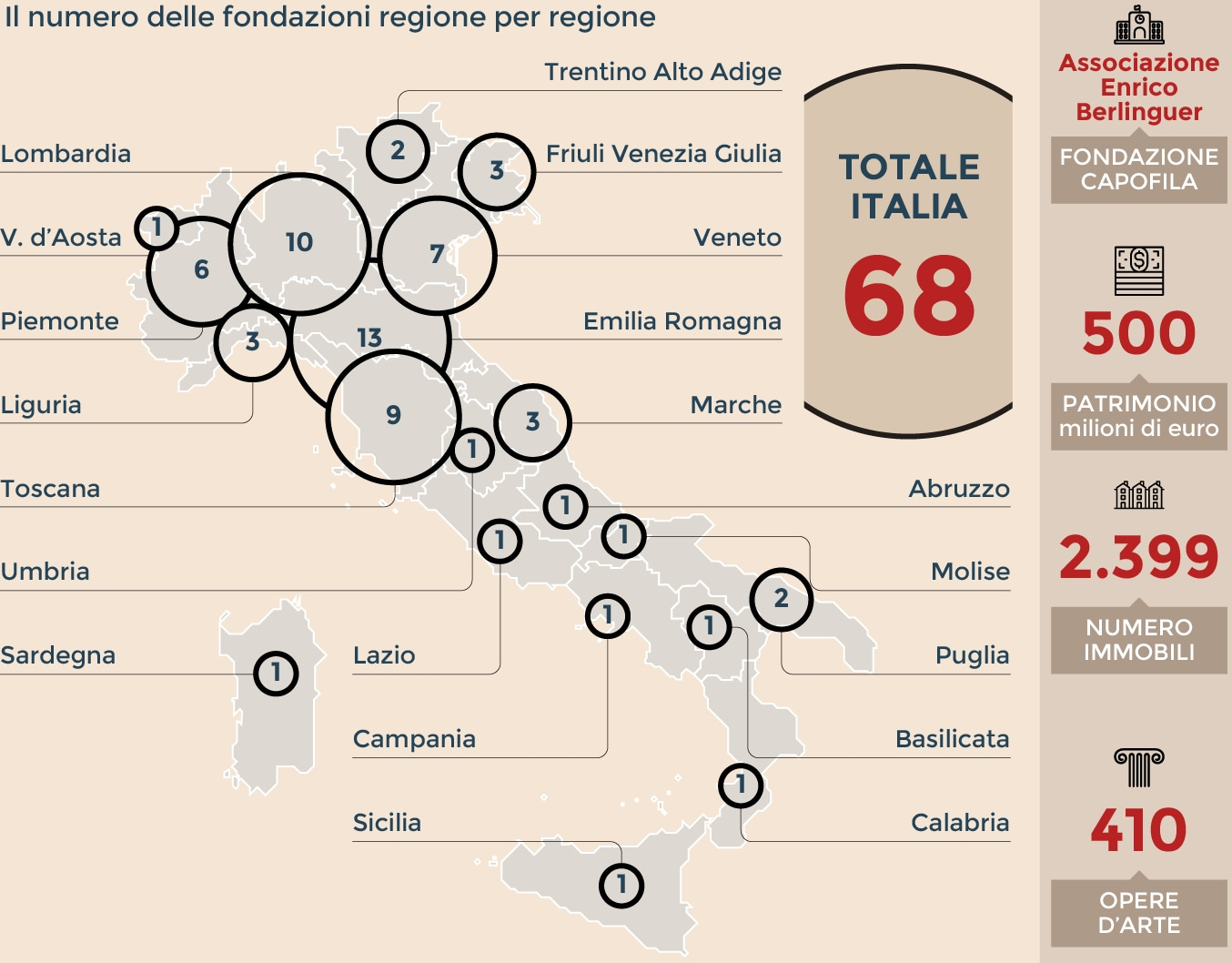 LA MAPPA DELLE FONDAZIONI CHE CUSTODISCONO I BENI DELL'EX PCI