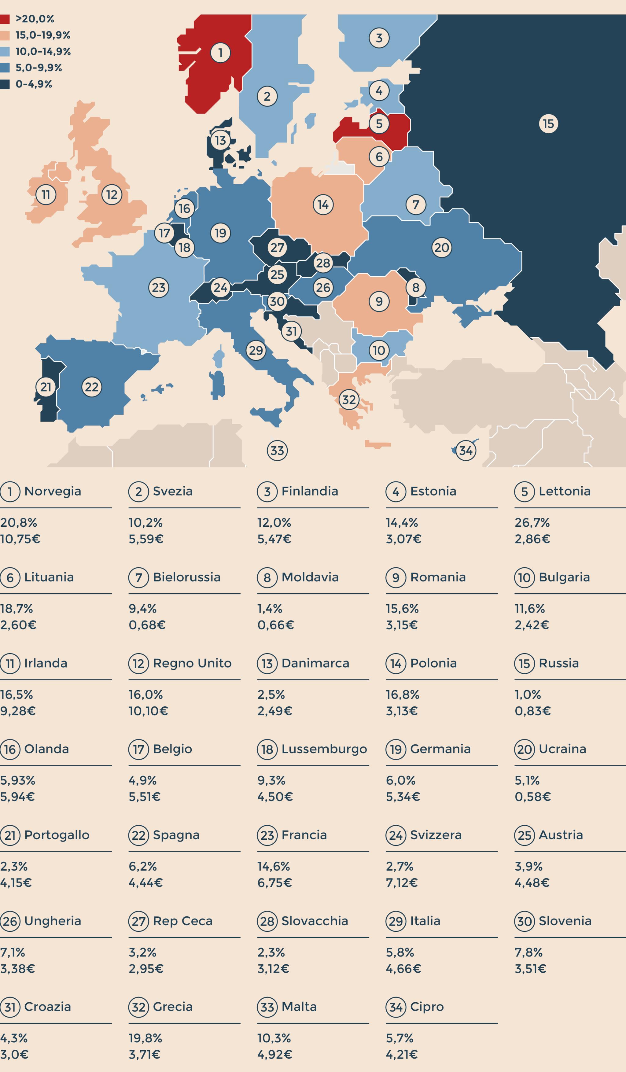 LA MAPPA EUROPEA DELL'ILLECITO