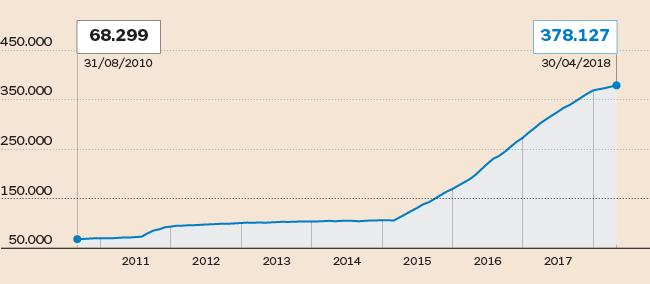 IL DEBITO DELL'ITALIA IN MANO ALLA BCE
