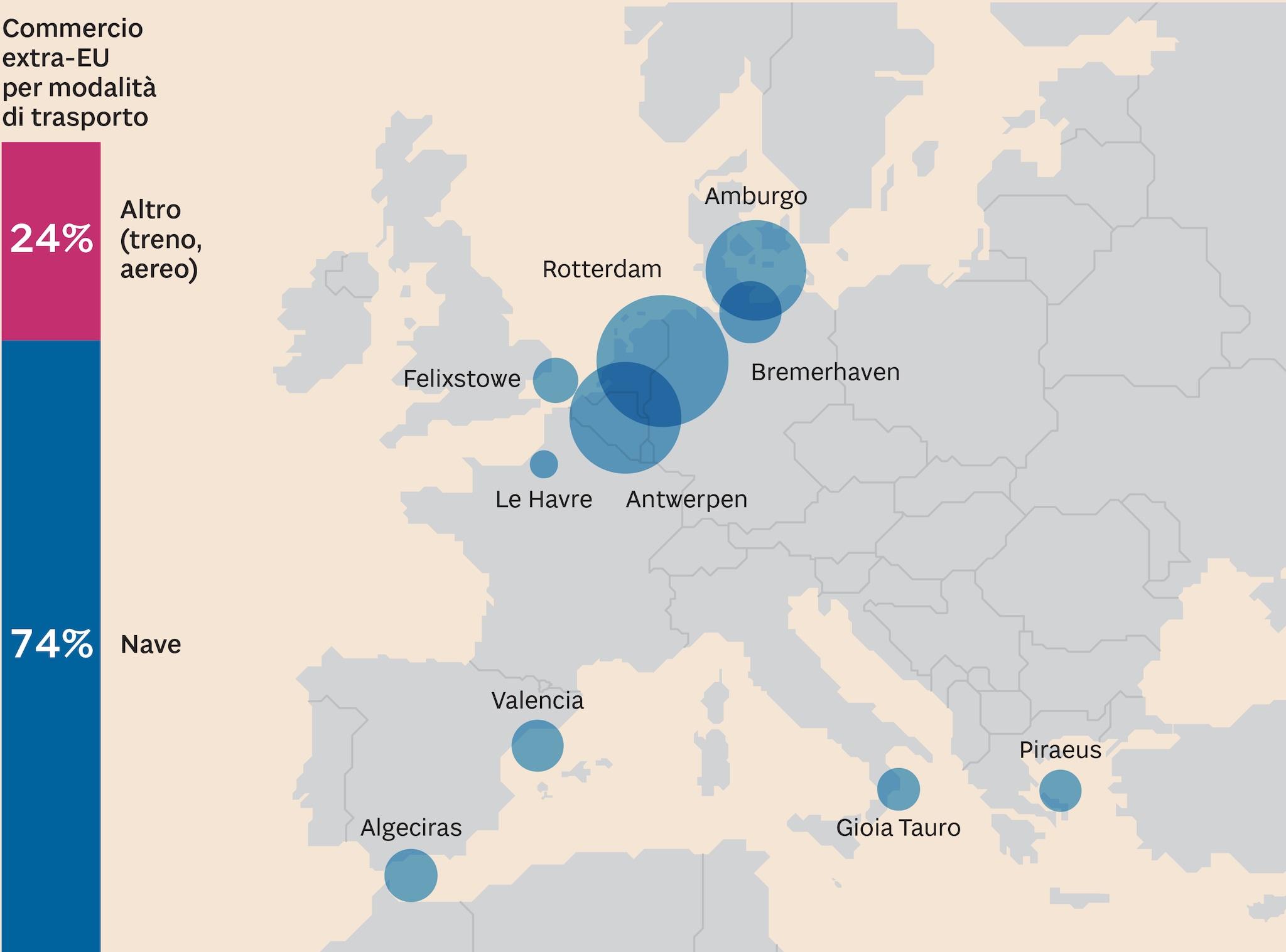 I DIECI PORTI EUROPEI PIÙ IMPORTANTI PER VOLUME DI MERCI
