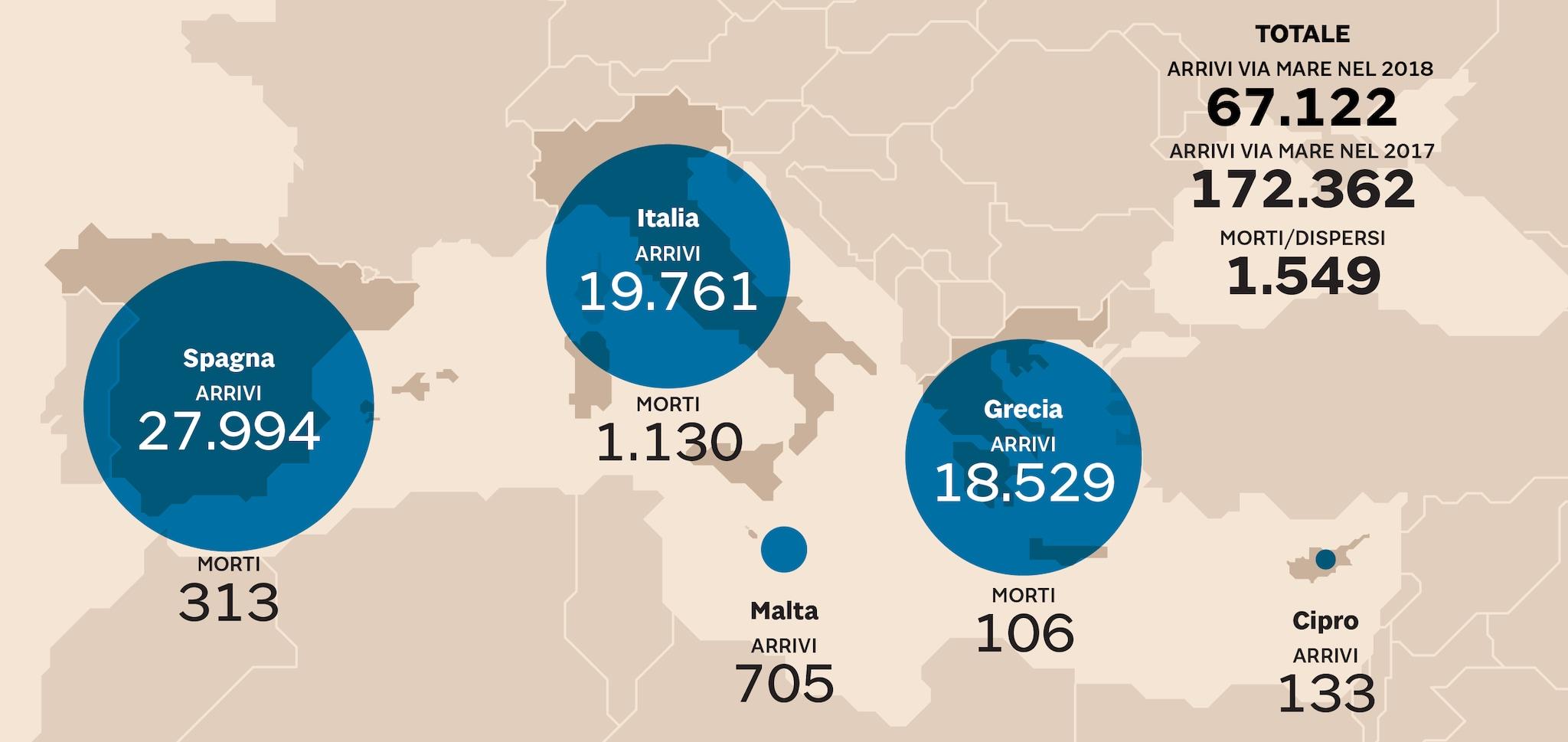 I FLUSSI DI MIGRAZIONI IN EUROPA