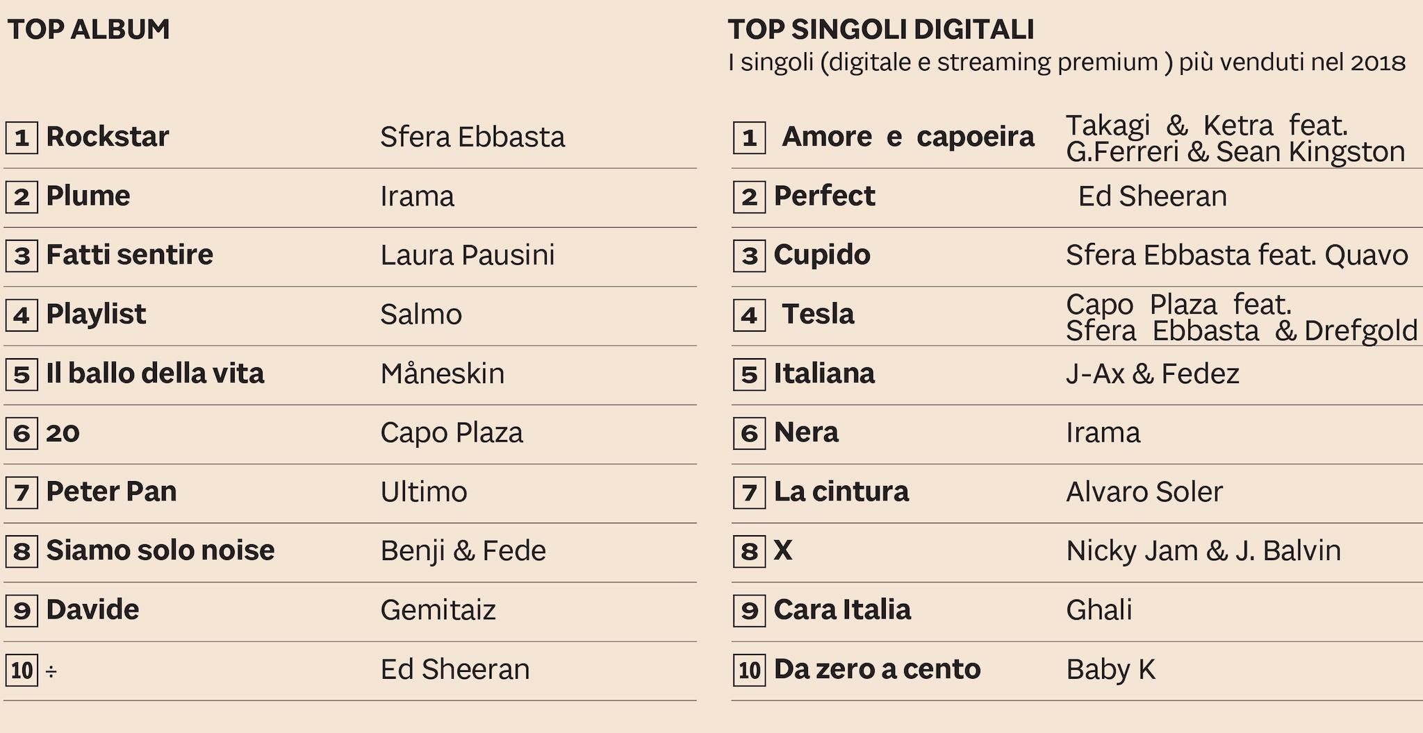LA RIVINCITA DELLA MUSICA ITALIANA