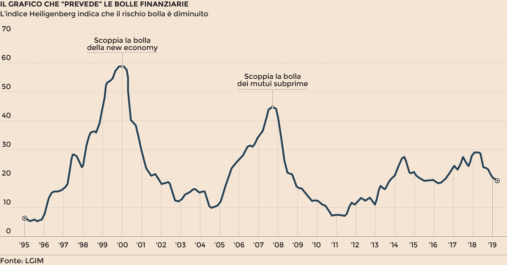 I principali indici di borsa mondiali - Strategia Borsa