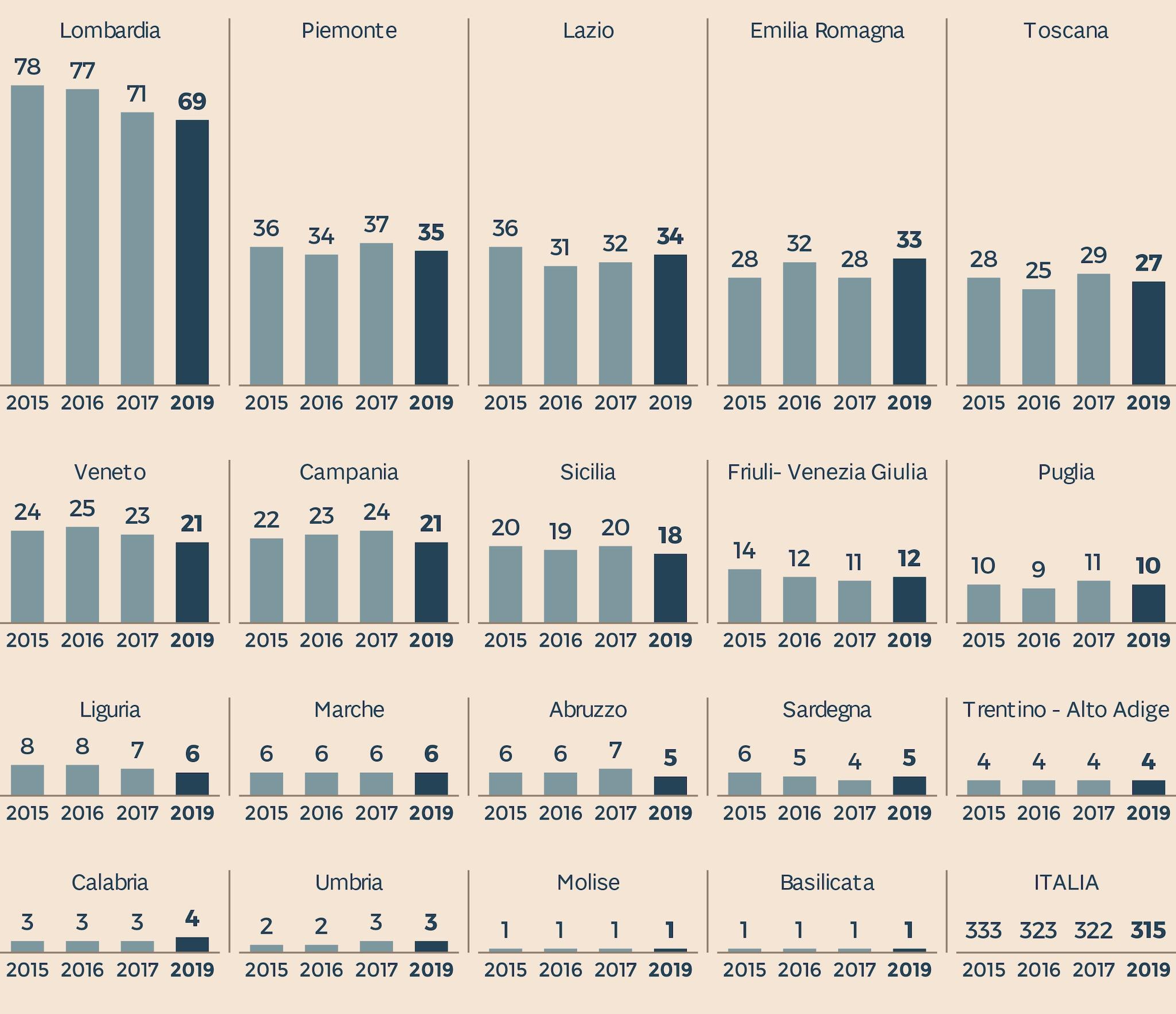 COMMERCIO AL DETTAGLIO DI ARTICOLI PER ADULTI (SEXY SHOP)