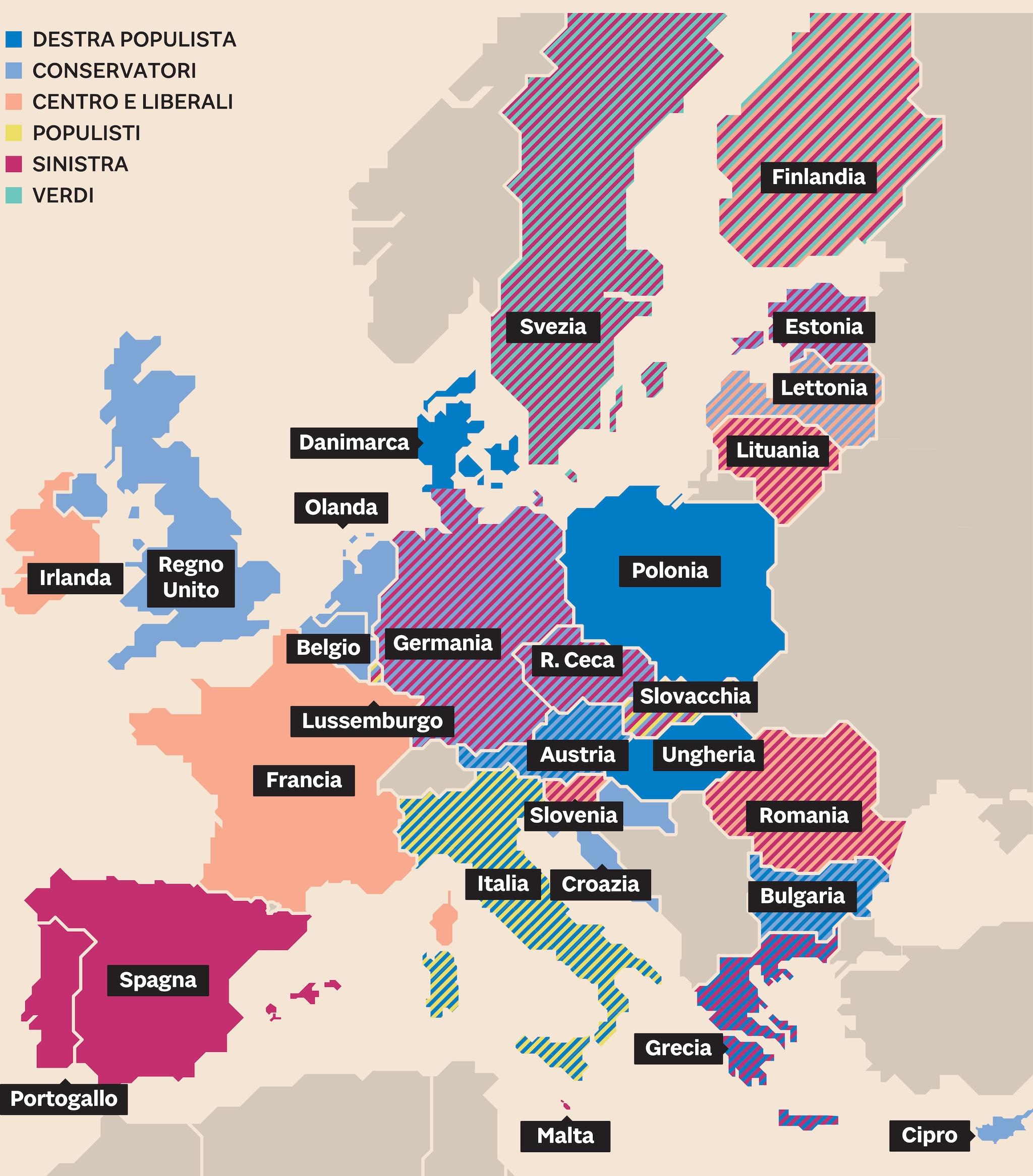 UNIONE EUROPEA E GOVERNI NAZIONALI