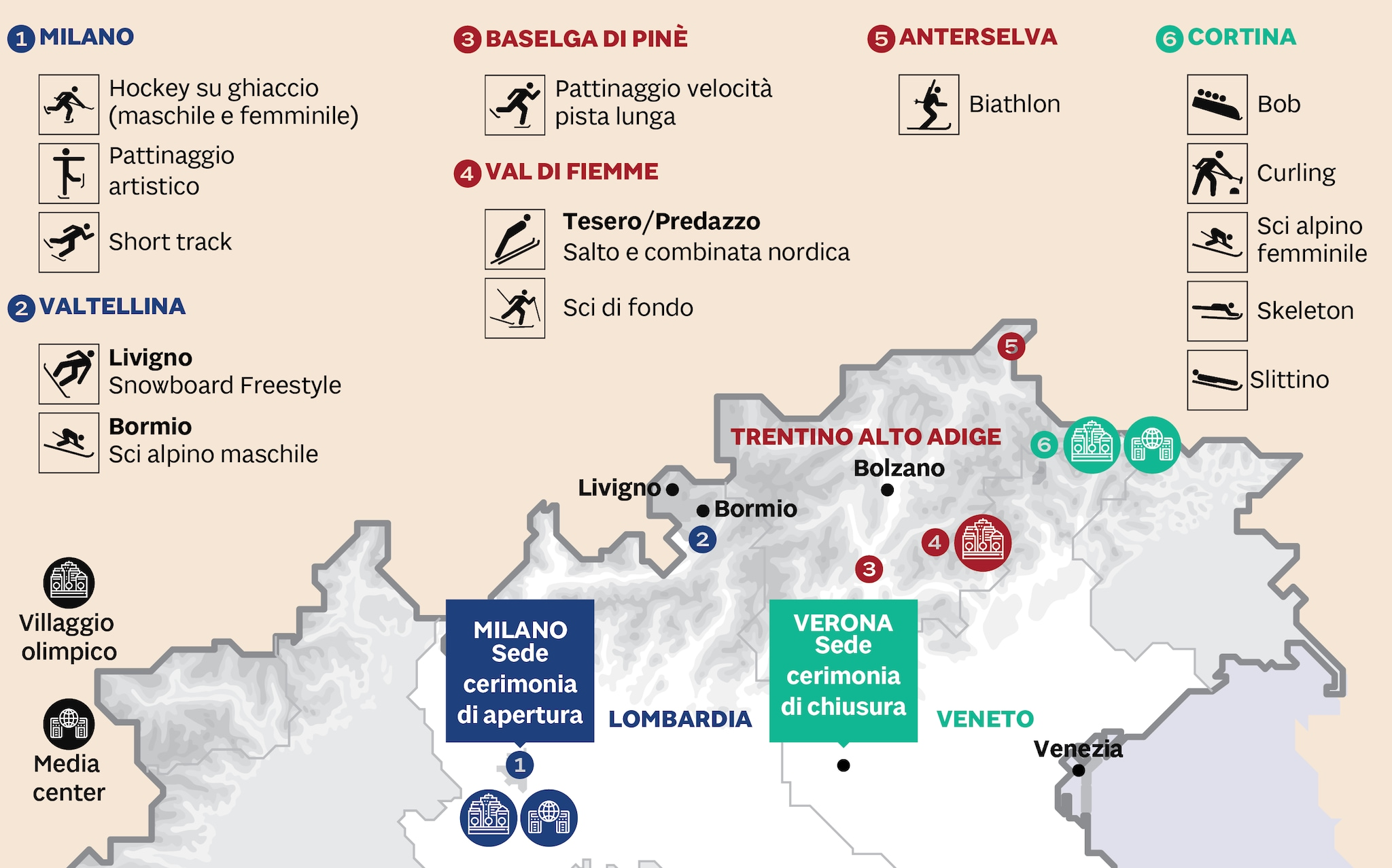 LA MAPPA DEI GIOCHI ITALIANI
