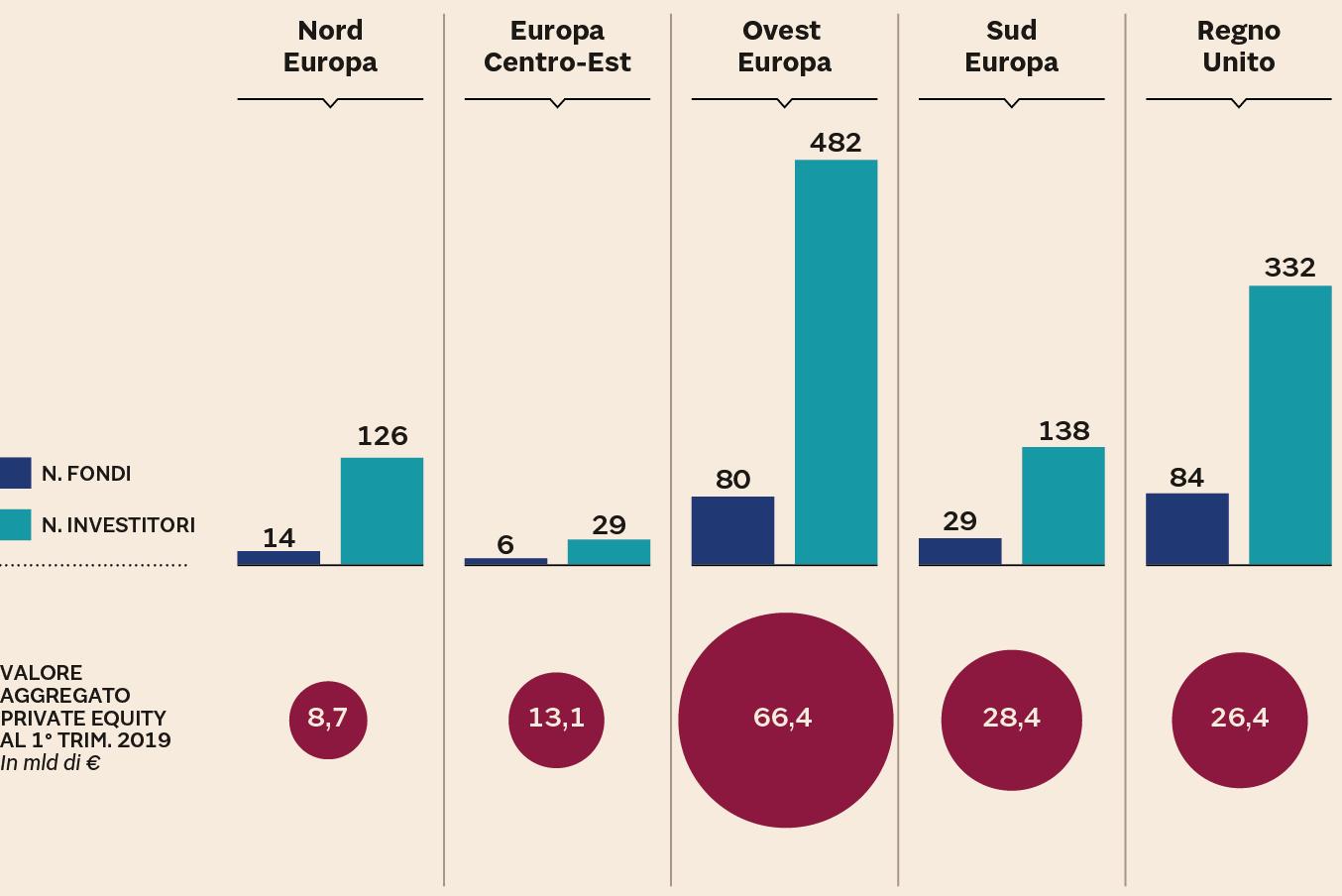 LE INFRASTRUTTURE IN EUROPA