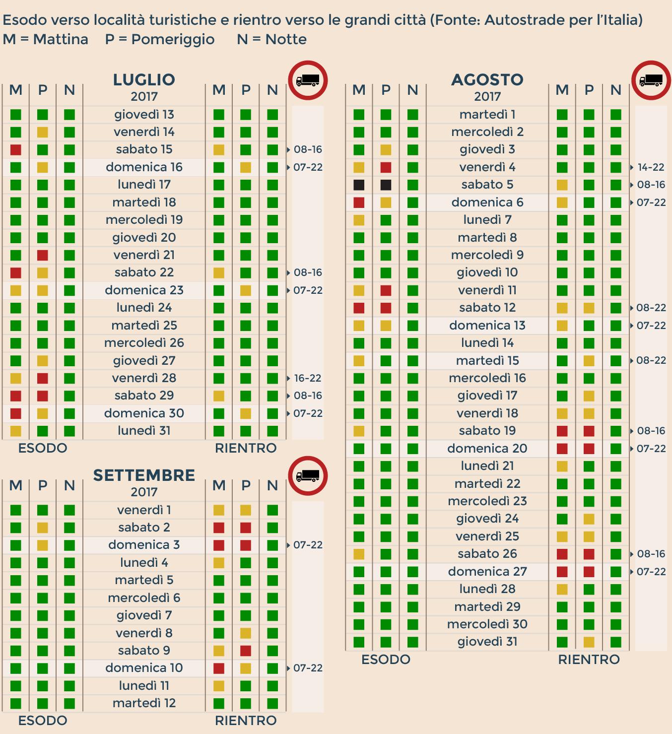 Calendario Traffico Autostrade.Esodo Estivo Il 5 Agosto Traffico Da Bollino Nero Il