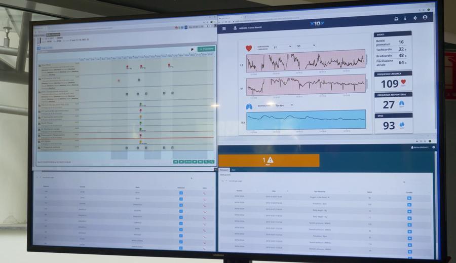 Lo schermo per il monitoraggio in remoto delle condizioni dei pazienti seguiti a domicilio