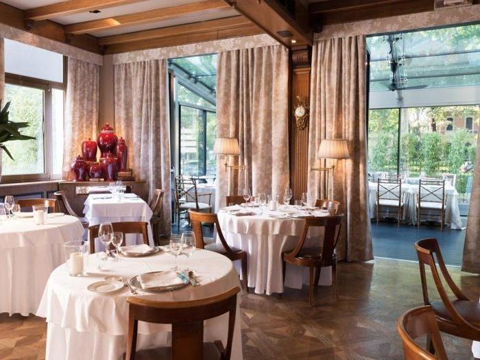 I ristoranti con veranda a Milano