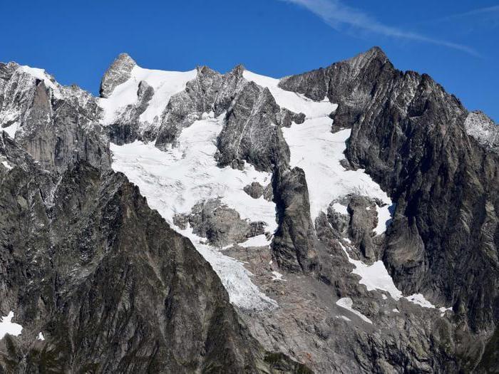 Monte Bianco, il ghiacciaio rischia di crollare
