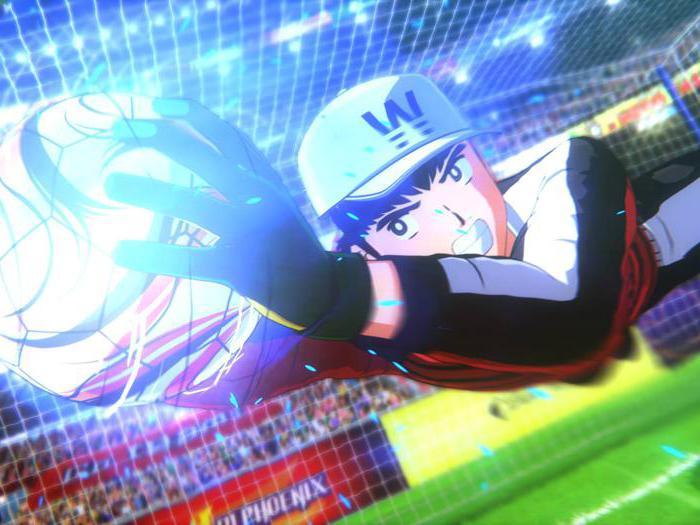 I personaggi di Captain Tsubasa